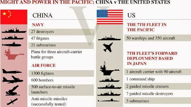 War Fears Rise After China Missile Tests Over Oregon