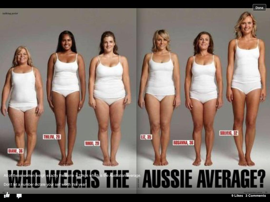 Рост и вес isis love 3 фотография