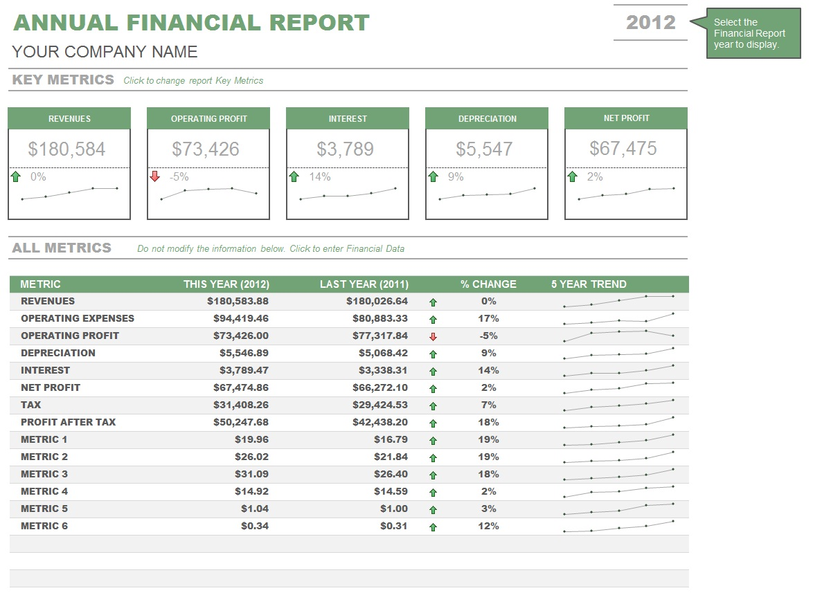 Sample Annual Report Of A Company Annual Report Template 9 – Example of a Financial Report