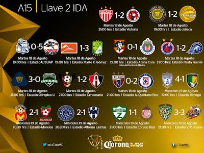 Resultados Copa MX Llave 2  ida