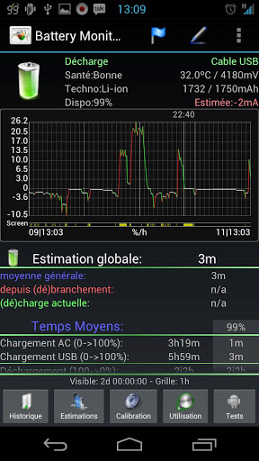Battery Monitor Widget Pro v  Apk android
