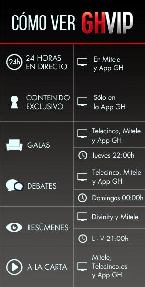 Información GHVIP