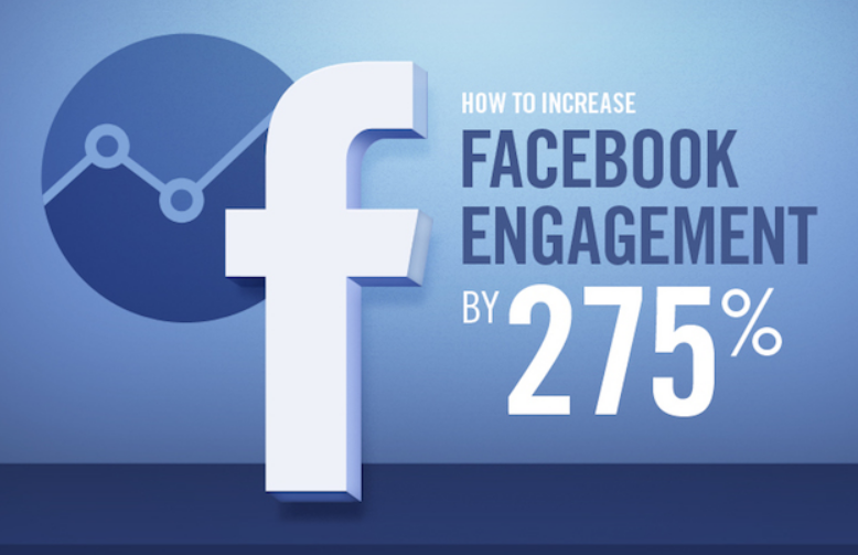 The Rocket Science Of Increasing Facebook Engagement