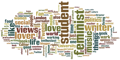 Largest words are student, feminist, writer
