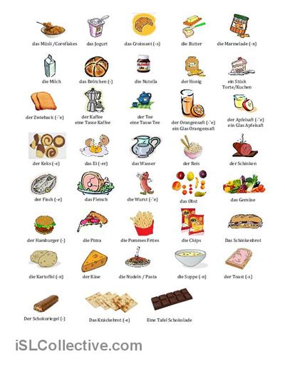 El aleman no es dificil vocabulario la comida das essen - Alimentos en ingles vocabulario ...