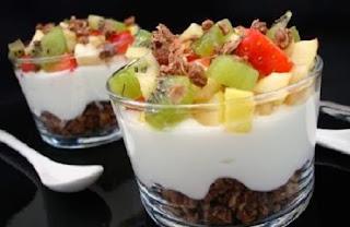 Desayuno Adecuado, Ideas de Comida Sana y Equilibrada