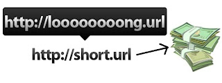 Url shorteners That Pays With Payza
