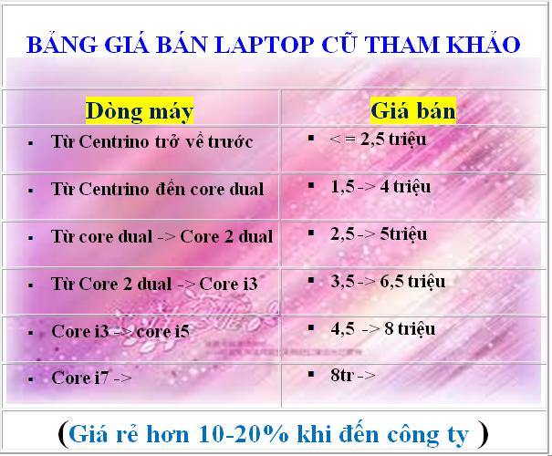 hình ảnh:bản giá Bán laptop cũ giá rẻ TPHCM
