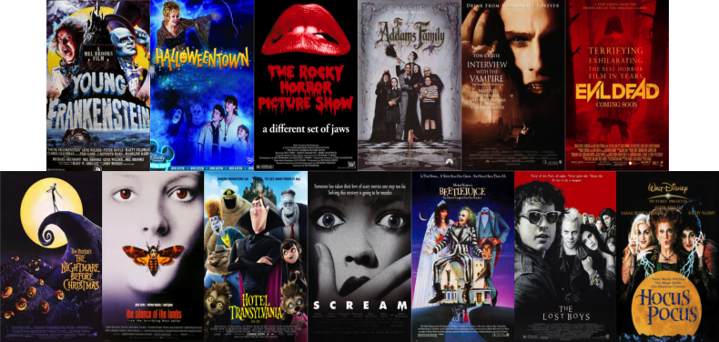 Earth to Kace: BLOGTOBER DAY 5: TOP 13 HALLOWEEN MOVIES