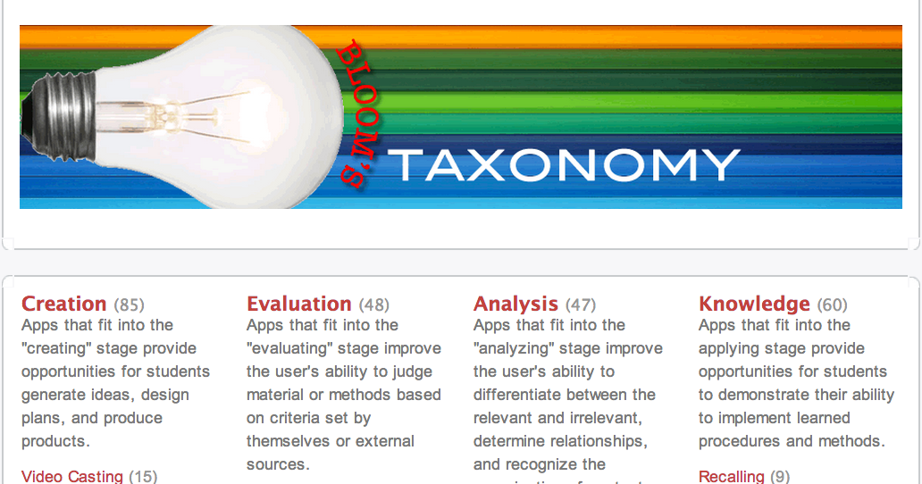 Bloom's Taxonomy Apps- A Great Resource Section for Teachers
