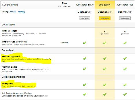 LinkedIn job seeker premium, LinkedIn,