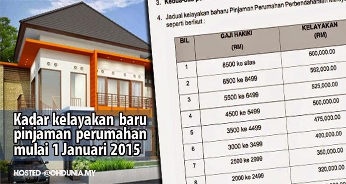 Kadar Kelayakan Baru Pinjaman Perumahan Mulai 1hb Januari 2015