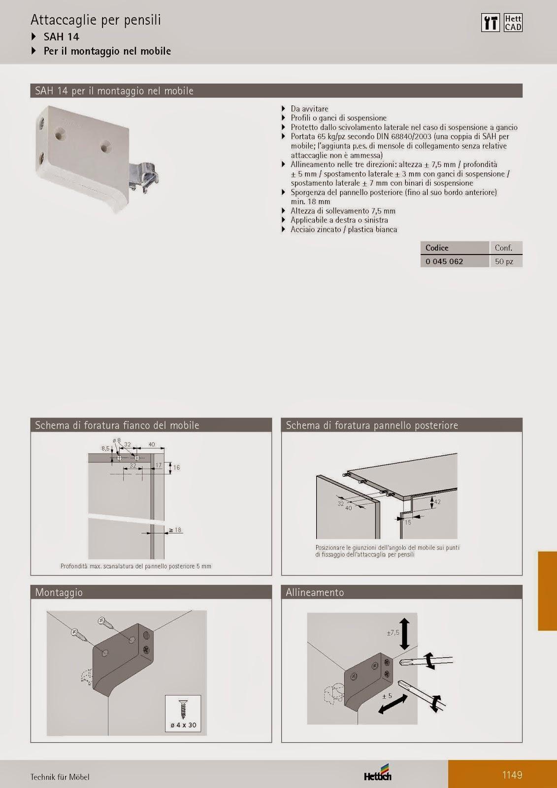Come montare una cucina componibile regolazione cerniare with come montare una cucina - Montaggio mobili cucina ...