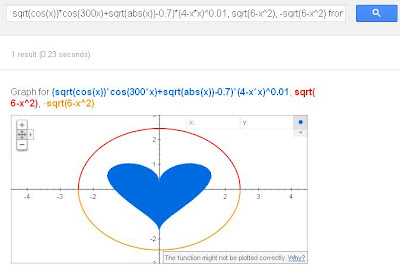 Make Heart in Google