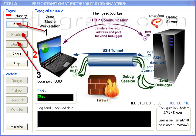 Trik Internet Gratis Smartfren November 2012