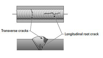 different types of welding pdf