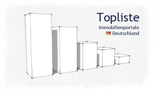 Immobilienportale Deutschland Topliste
