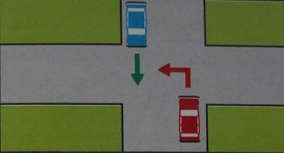 الأولية في تفاطعات الطرقية