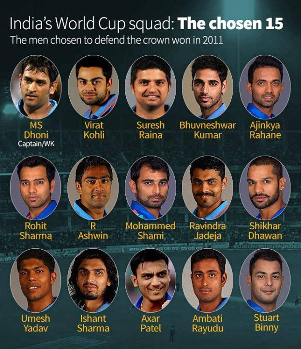 2015 Wold Cup Team