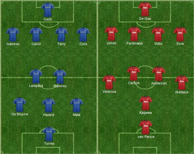 Chelsea Vs Man Utd Line up 2013 Old Trafford