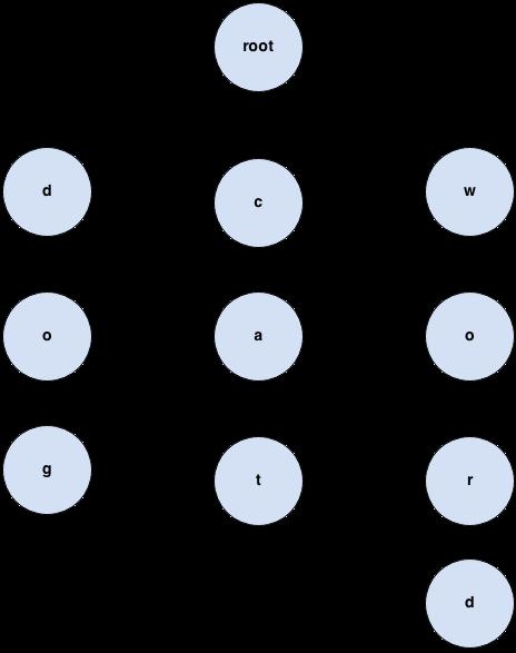 words in matrix example