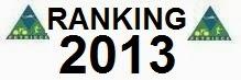 RANKING CEARENSE 2013
