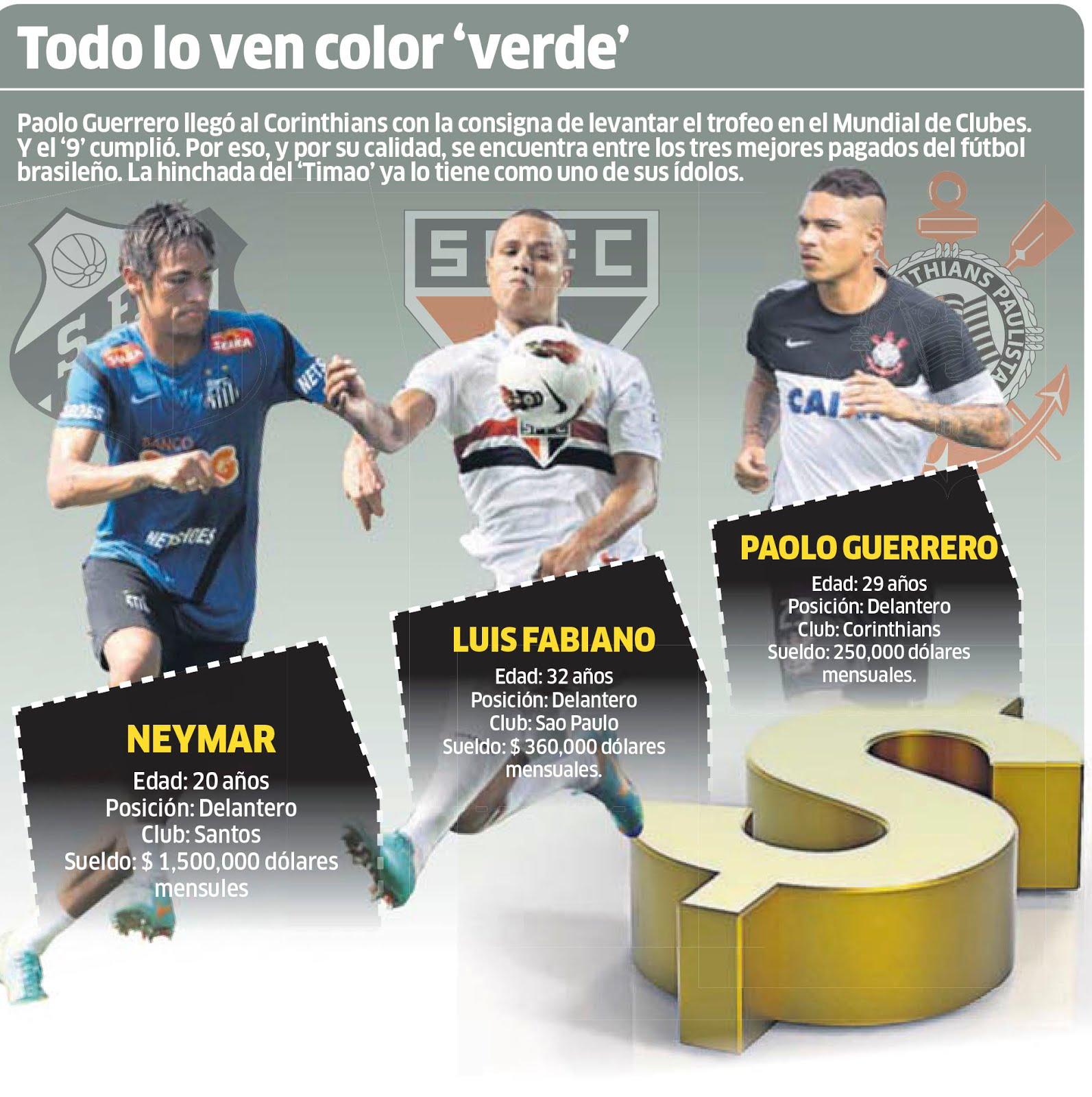Curiosidades del fútbol brasilero