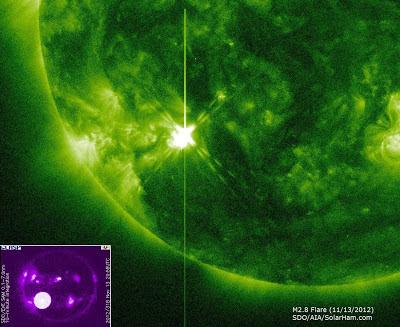 LLAMARADA SOLAR M2.8, EL 13 DE NOVIEMBRE 2012