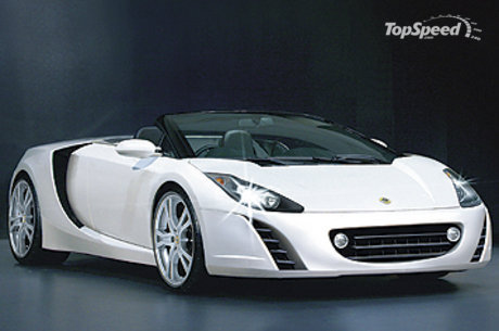 Sport Cars on Best Sports Cars  Sportcars2012
