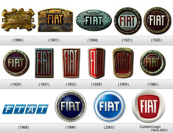 History Of All Logos Fiat Logo History