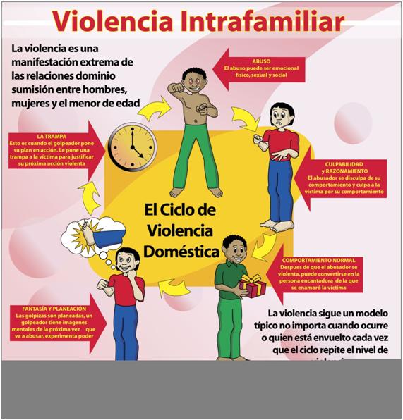 La hora familiar de sexo y violencia