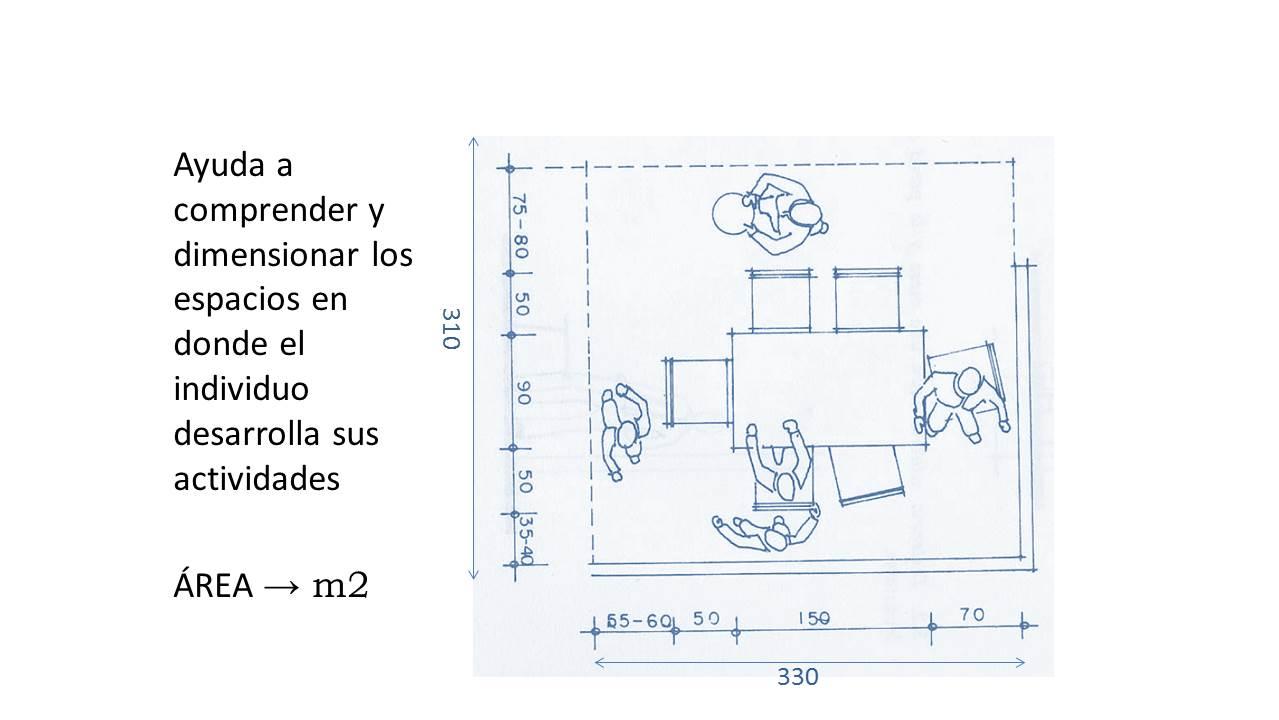 Arquitectura eduaci n an lisis funcional for Dimensiones de mobiliario