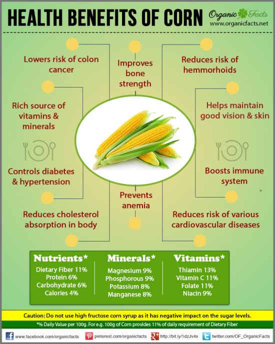 corn benefits
