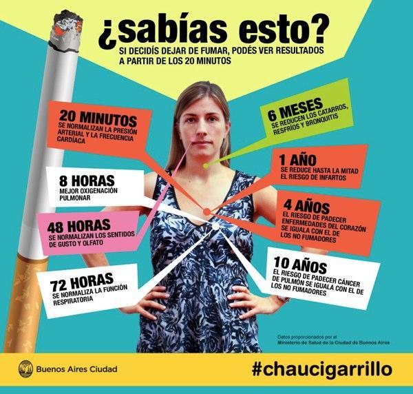 Campa a solidaria contra el tabaco los beneficios de - 3 meses sin fumar ...