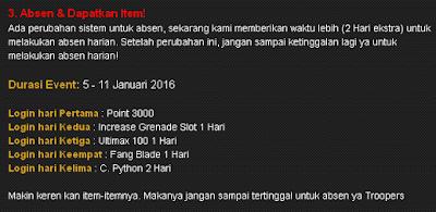 Absen Harian Point Blank PB Januari 2016
