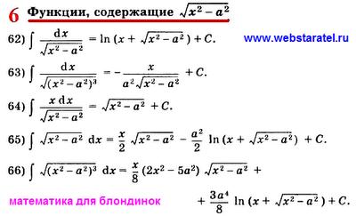 Таблица интегралов. Решение интегралов. Разность квадратов под знаком квадратного корня. Математика для блондинок.
