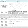 Jadwal UKG 2015 Beserta Rincian Pelaksanaannya