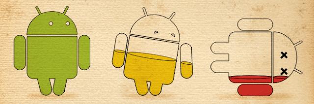 Tips Menghemat Penggunaan Baterai Android