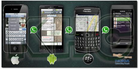 Jasa Perpanjang WhatsApp Legal, Aman, Murah dan Bergaransi Cash Back