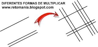 Curiosidades matemáticas, Multiplicaciones diferentes, Método Chino, Diferentes formas de multiplicar, Multiplicación Maya
