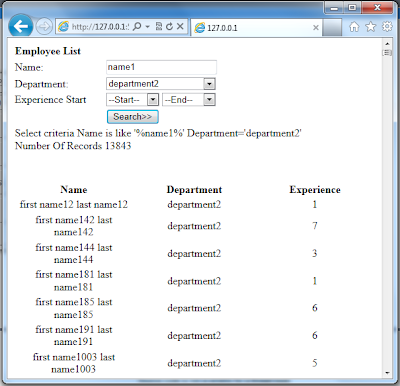 Pagination with filters result view