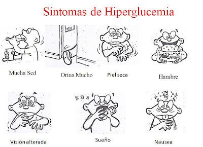 SINTOMAS de la HIPERglucemia y la HIPOglucemia