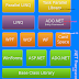 Architecture of the .NET Framework