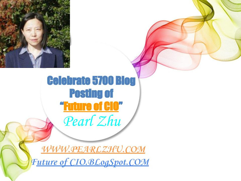 "The ""Fulture of CIO"" 5700 Blogs Celebration"