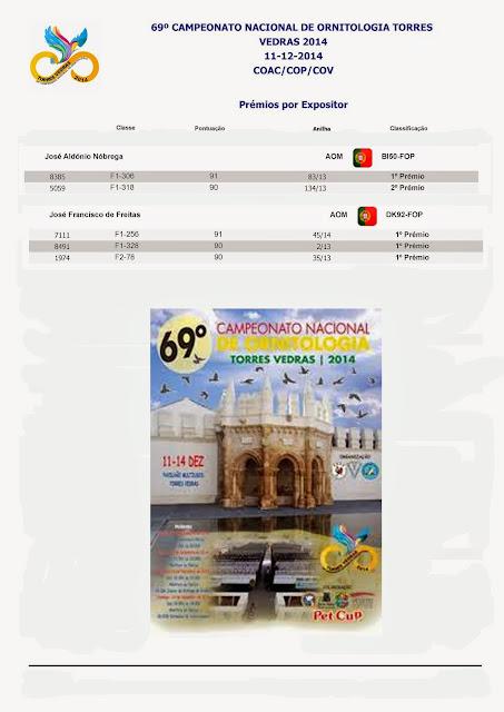 69º CAMPEONATO NACIONAL DE ORNITOLOGIA TORRES VEDRAS 2014    -   5 PRÉMIOS