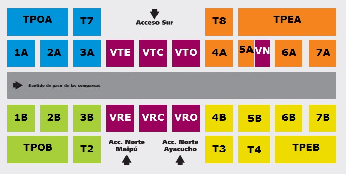 PLANO DEL CORSODROMO