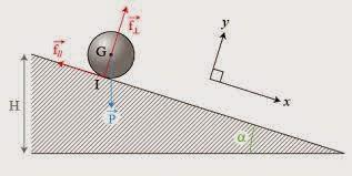 Contrôles avec corrigé mecanique du solide sma s4