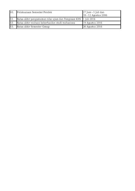 Kalender Akademik Universitas Brawijaya 2