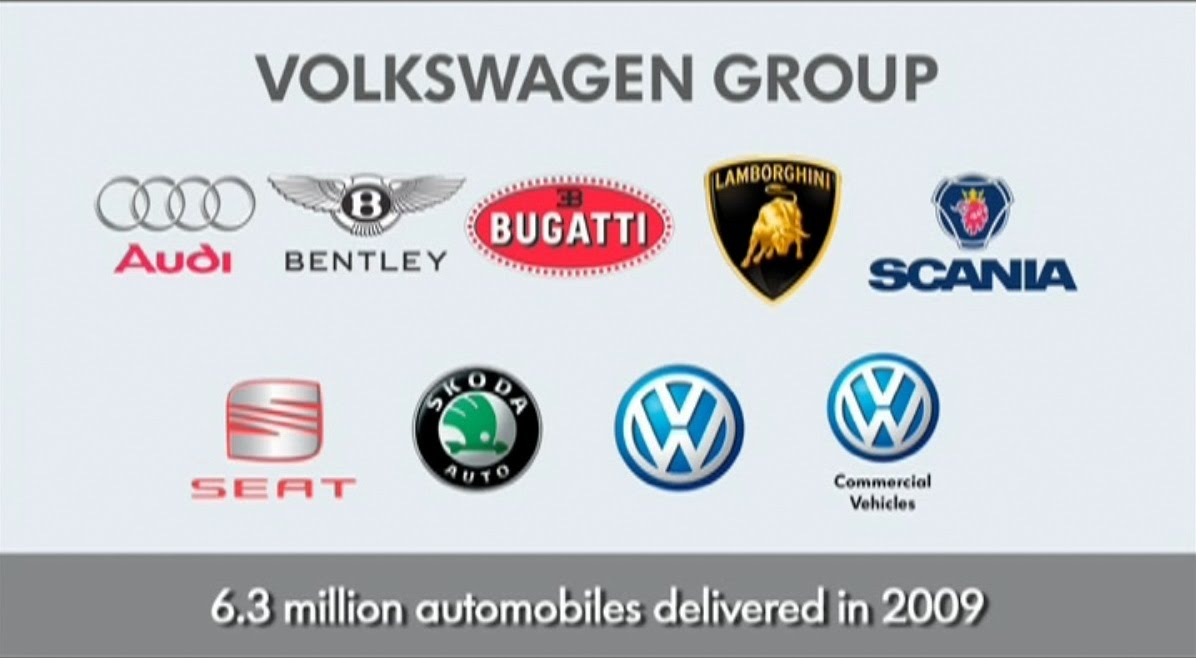 What Brands Does Volkswagen Own >> Strategic Management: Creating value through diversification- Volkswagen group