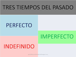 Perfecto-imperfecto-indefinido (formas verbales)